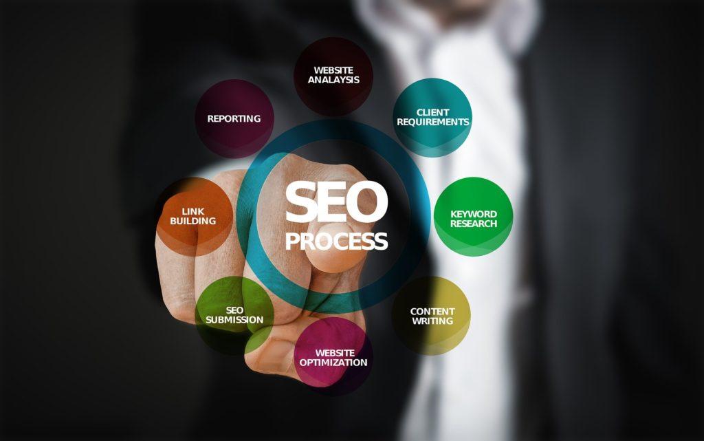Importancia del SEO en tu web